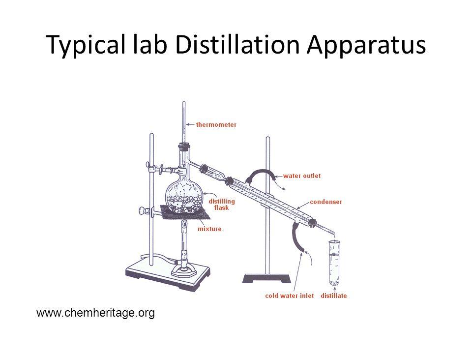 Typical lab Distillation Apparatus www.chemheritage.org
