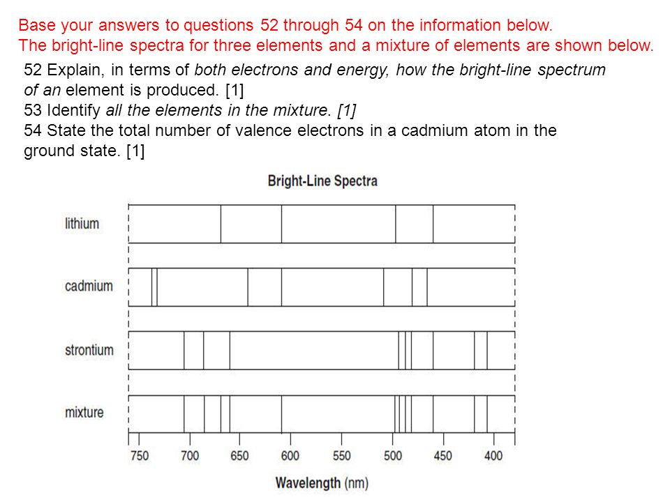 Base your answers to questions 52 through 54 on the information below. The bright-line spectra for three elements and a mixture of elements are shown