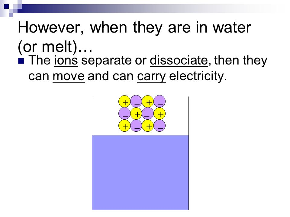 When ionic compounds are solid… They are nonconductors of electricity Why?  They are so tightly packed they can't move. + _ + ++ + + _ _ _ _ _ Nothin