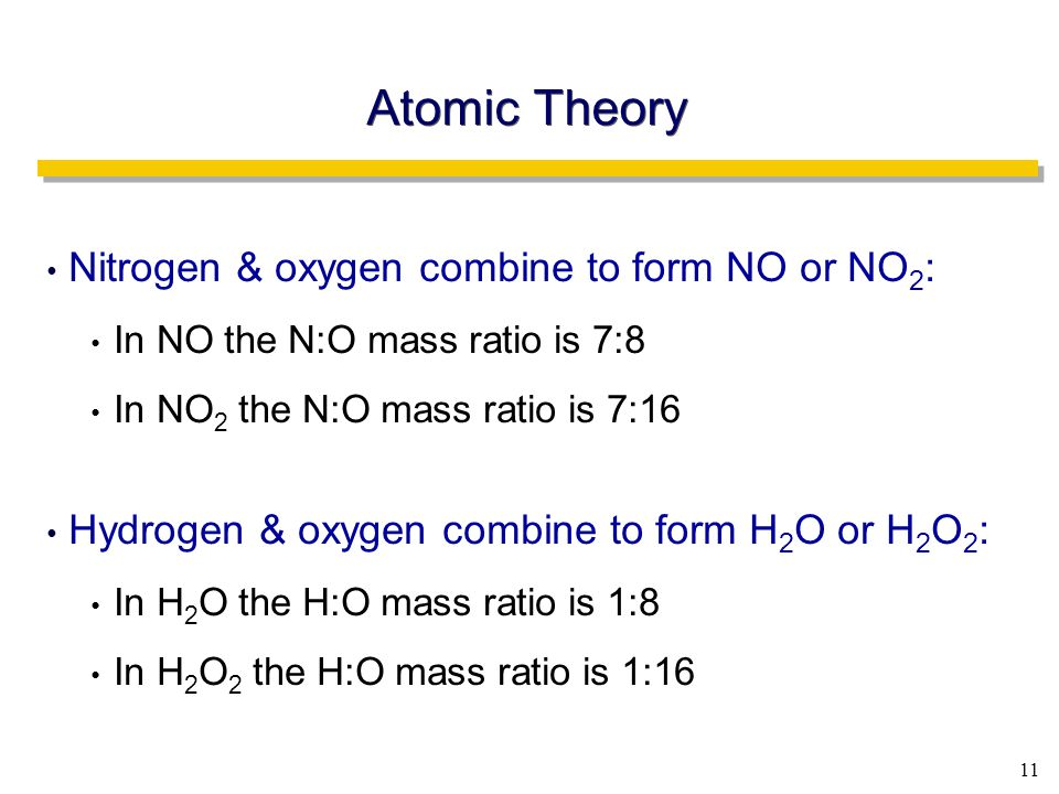 11 Atomic Theory Nitrogen & oxygen combine to form NO or NO 2 : In NO the N:O mass ratio is 7:8 In NO 2 the N:O mass ratio is 7:16 Hydrogen & oxygen combine to form H 2 O or H 2 O 2 : In H 2 O the H:O mass ratio is 1:8 In H 2 O 2 the H:O mass ratio is 1:16