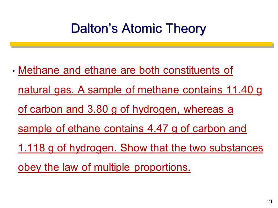21 Dalton's Atomic Theory Methane and ethane are both constituents of natural gas.