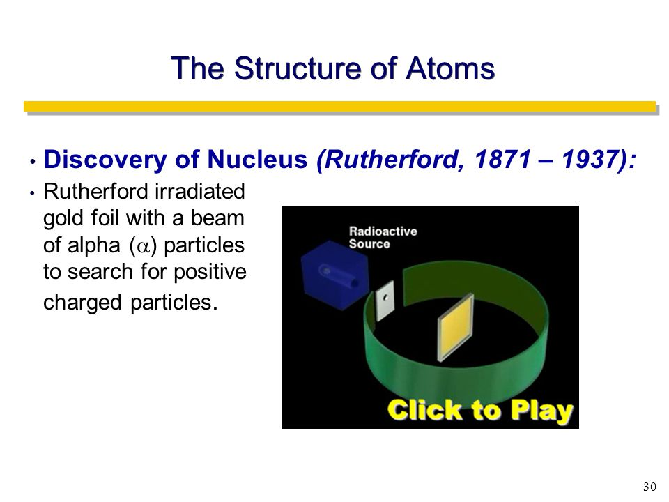 30 Discovery of Nucleus (Rutherford, 1871 – 1937): Rutherford irradiated gold foil with a beam of alpha (  ) particles to search for positive charged particles.
