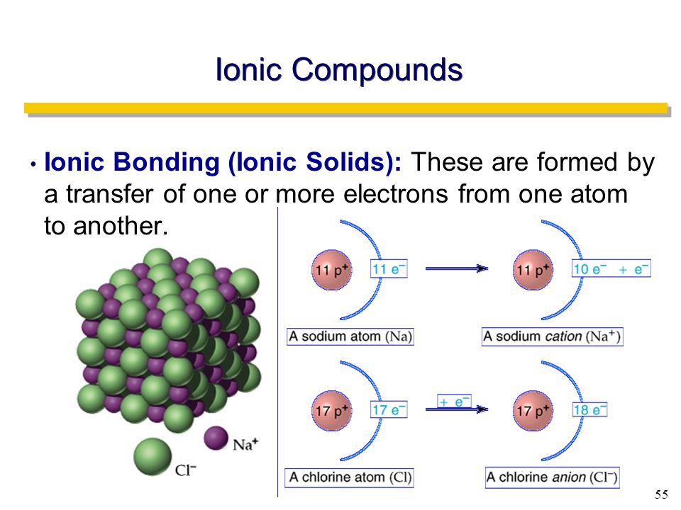 55 Ionic Compounds Ionic Bonding (Ionic Solids): These are formed by a transfer of one or more electrons from one atom to another.