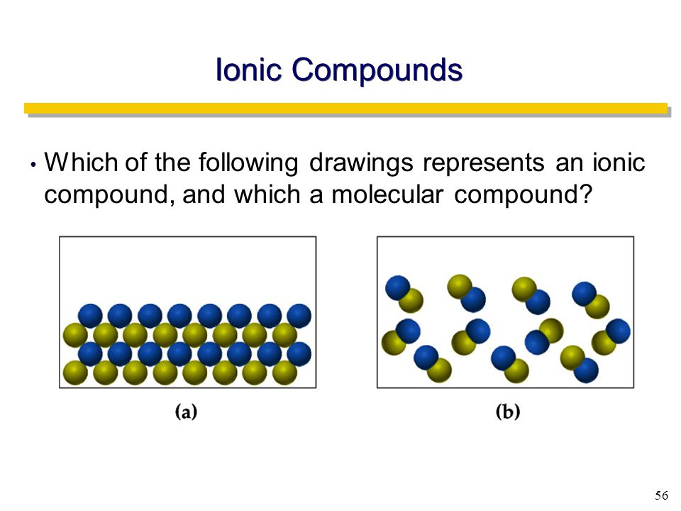 56 Ionic Compounds Which of the following drawings represents an ionic compound, and which a molecular compound