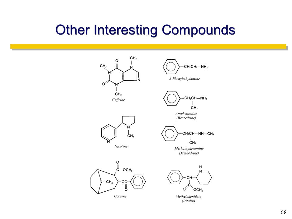 68 Other Interesting Compounds