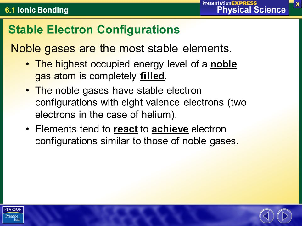 6.1 Ionic Bonding Noble gases are the most stable elements. The highest occupied energy level of a noble gas atom is completely filled. The noble gase