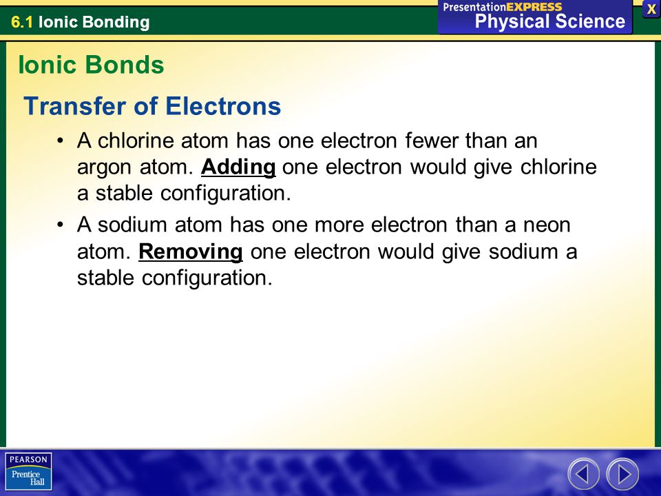6.1 Ionic Bonding Transfer of Electrons A chlorine atom has one electron fewer than an argon atom. Adding one electron would give chlorine a stable co