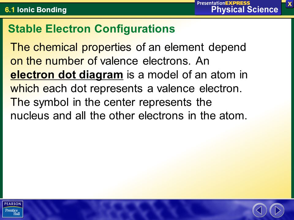 6.1 Ionic Bonding The chemical properties of an element depend on the number of valence electrons. An electron dot diagram is a model of an atom in wh