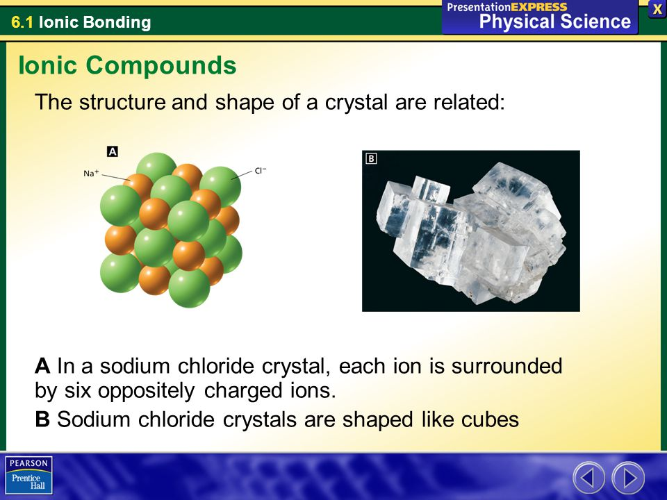 6.1 Ionic Bonding The structure and shape of a crystal are related: A In a sodium chloride crystal, each ion is surrounded by six oppositely charged i