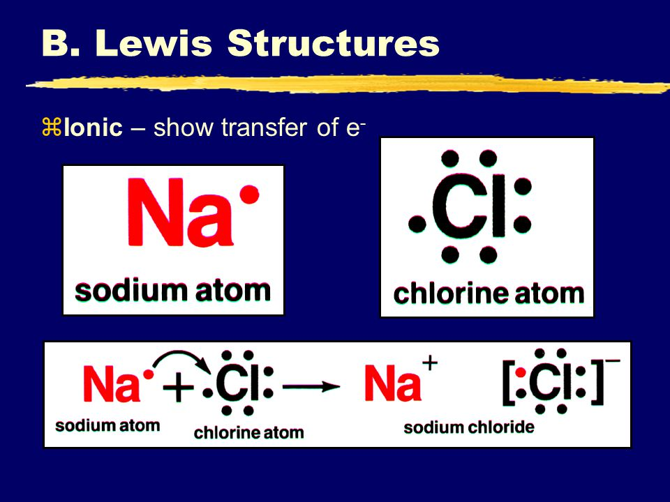 B. Lewis Structures zIonic – show transfer of e -