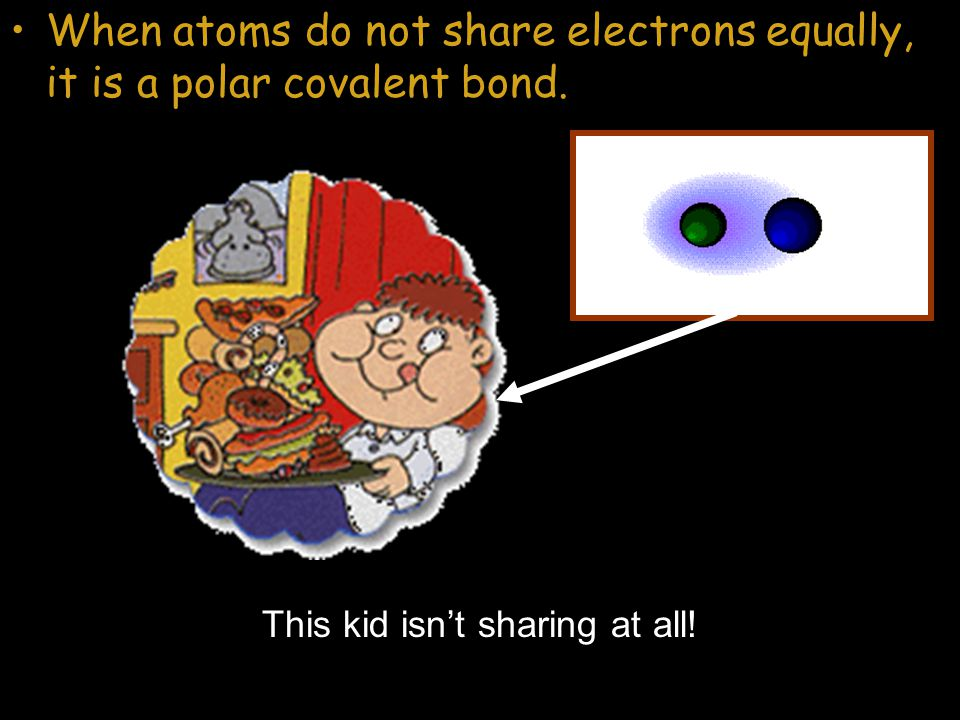 When atoms do not share electrons equally, it is a polar covalent bond.