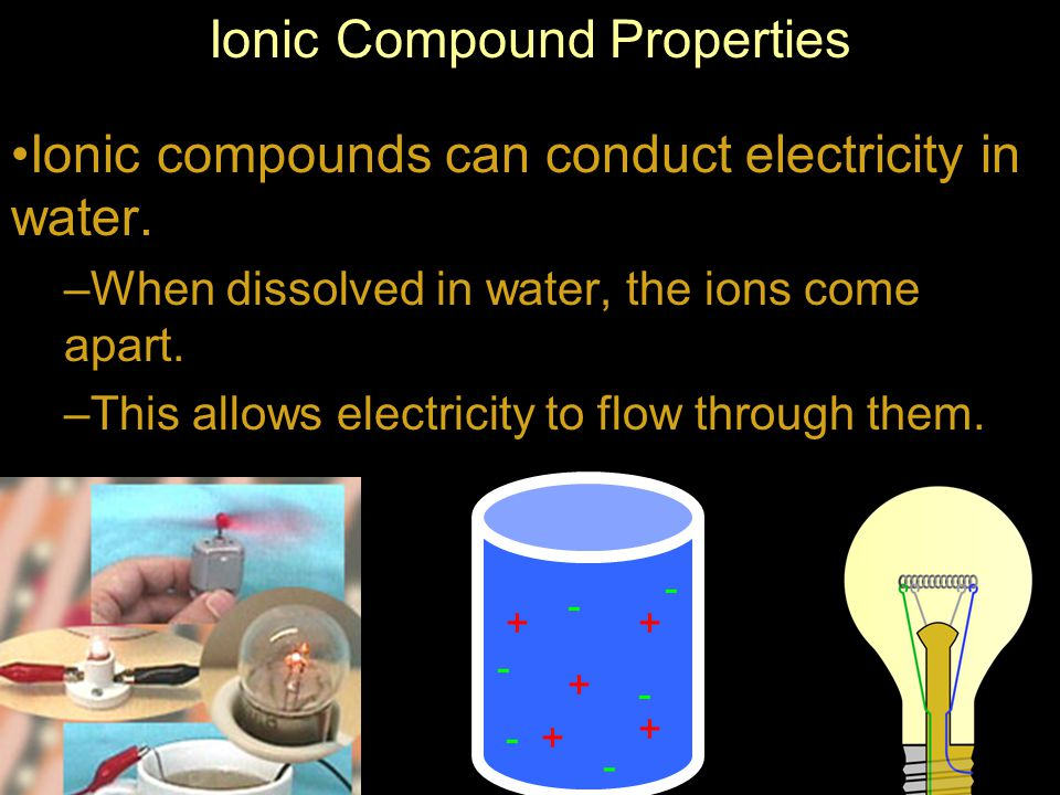 Ionic compounds can conduct electricity in water.–When dissolved in water, the ions come apart.
