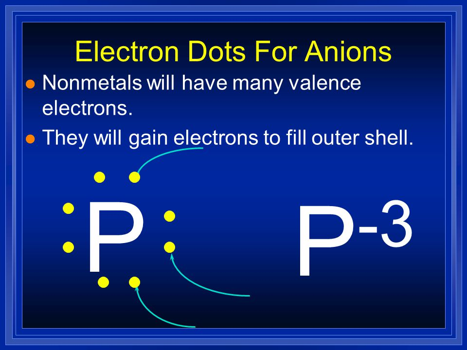 Electron Configurations for Anions * l Nonmetals gain electrons to attain noble gas configuration.