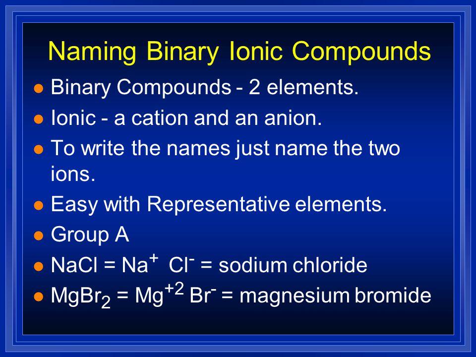 Monatomic vs Polyatomic anions l S -2 monatomic l Sulfide ion l N -3 monatomic l Nitride ion l Bromide l Selenide l SO 4 -2 polyatomic l Sulfate ion l NO 3 - polyatomic l Nitrate l PO 4 -3 l Phosphate ion