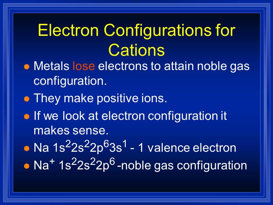 Write the electron dot diagram for l Na l Mg lClC lOlO lFlF l Ne l He