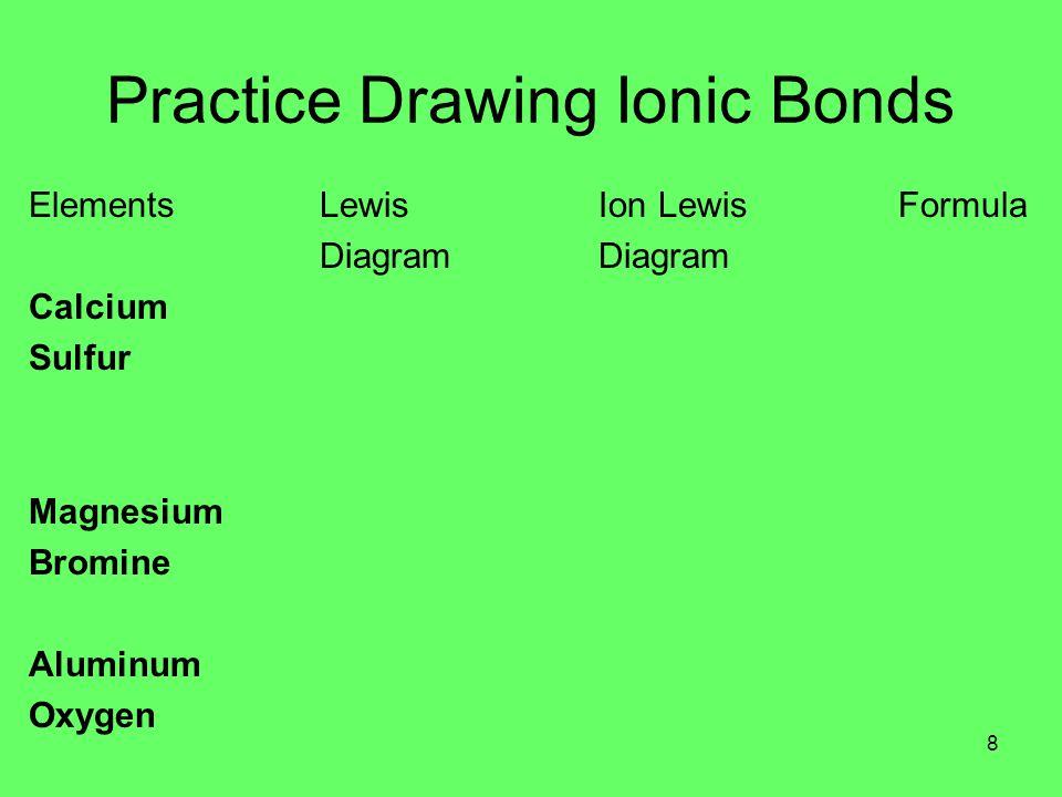 Practice Drawing Ionic Bonds Elements Lewis Ion Lewis Formula Diagram Diagram Calcium Sulfur Magnesium Bromine Aluminum Oxygen 8