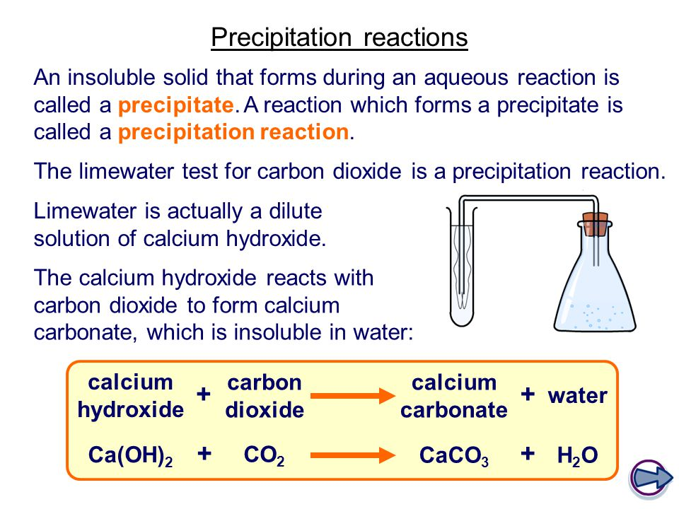 Precipitation reactions An insoluble solid that forms during an aqueous reaction is called a precipitate.