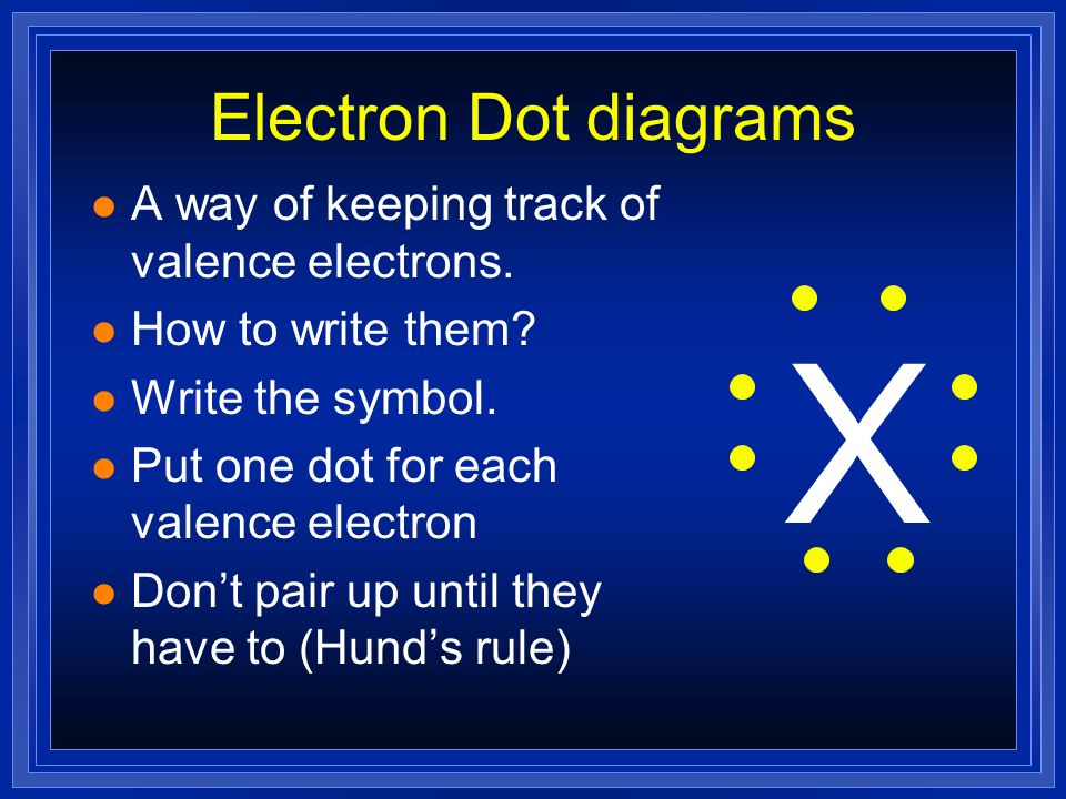 Electron Dot diagrams l A way of keeping track of valence electrons.