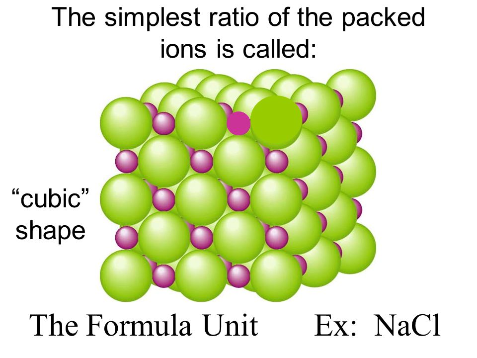 The simplest ratio of the packed ions is called: The Formula Unit Ex: NaCl cubic shape