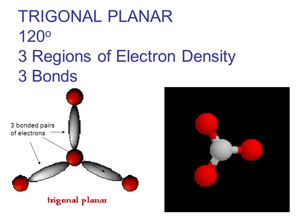 TRIGONAL PLANAR 120 o 3 Regions of Electron Density 3 Bonds 3 bonded pairs of electrons