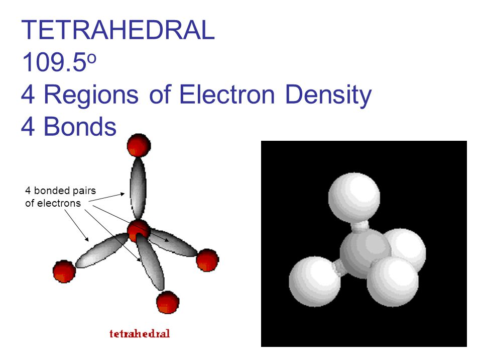 TETRAHEDRAL 109.5 o 4 Regions of Electron Density 4 Bonds 4 bonded pairs of electrons