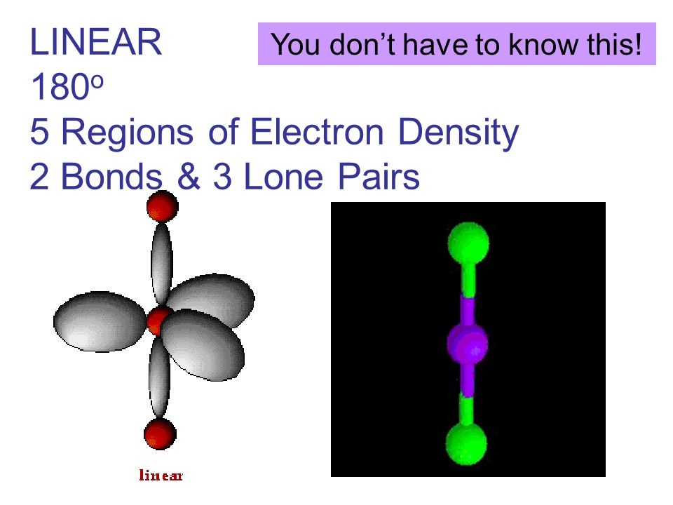 LINEAR 180 o 5 Regions of Electron Density 2 Bonds & 3 Lone Pairs You don't have to know this!