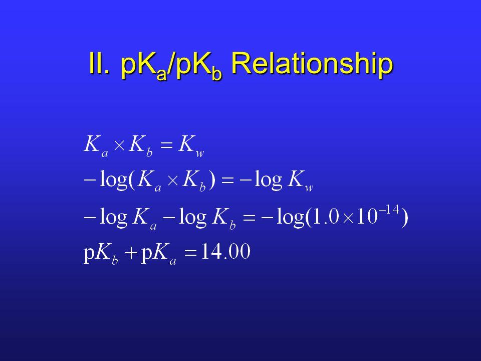 II. pK a /pK b Relationship