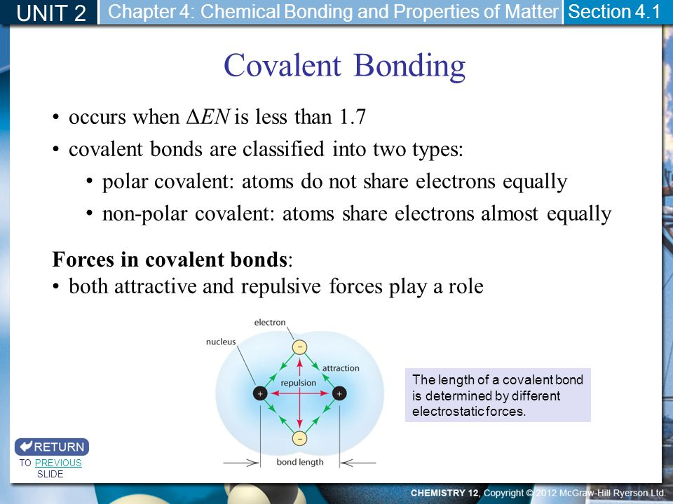 UNIT 2 Section 4.1 Covalent Bonding The length of a covalent bond is determined by different electrostatic forces. Forces in covalent bonds: both attr