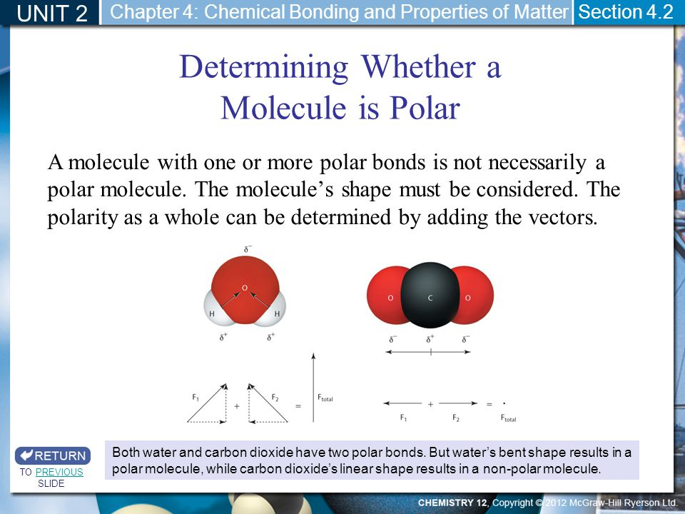 UNIT 2 Section 4.2 Determining Whether a Molecule is Polar A molecule with one or more polar bonds is not necessarily a polar molecule. The molecule's