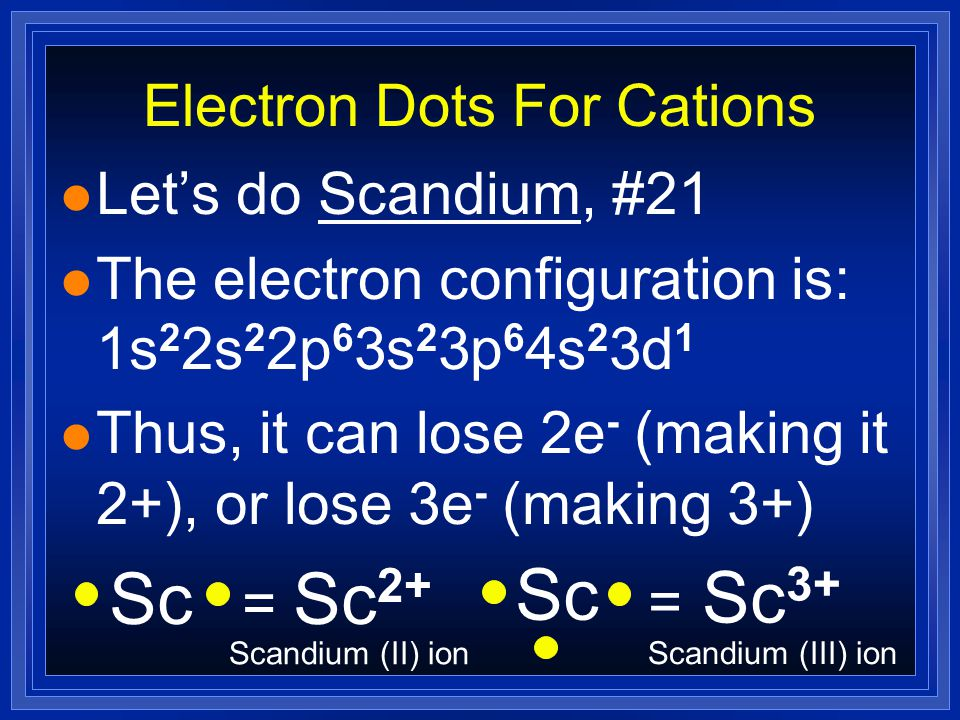 © Copyright Pearson Prentice Hall Slide 19 of 39 IonsIons > Formation of Cations A copper atom can ionize to form a 1+ cation (Cu + ). By losing its l
