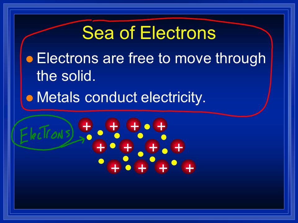 Metallic Bonds are… l How metal atoms are held together in the solid. l Metals hold on to their valence electrons very weakly. l Think of them as posi