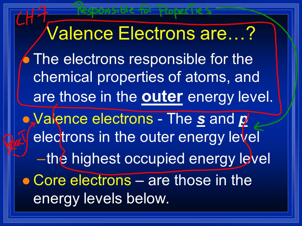 Valence Electrons are….