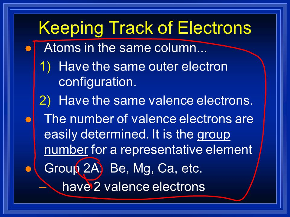 Slide 27 of 39 © Copyright Pearson Prentice Hall IonsIons > Formation of Anions The negatively charged ions in seawater—the anions—are mostly chloride ions.