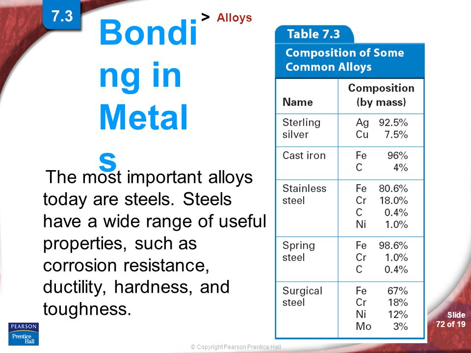 Slide 71 of 19 © Copyright Pearson Prentice Hall Bondi ng in Metal s > Alloys Bicycle frames are often made of titanium alloys that contain aluminum a