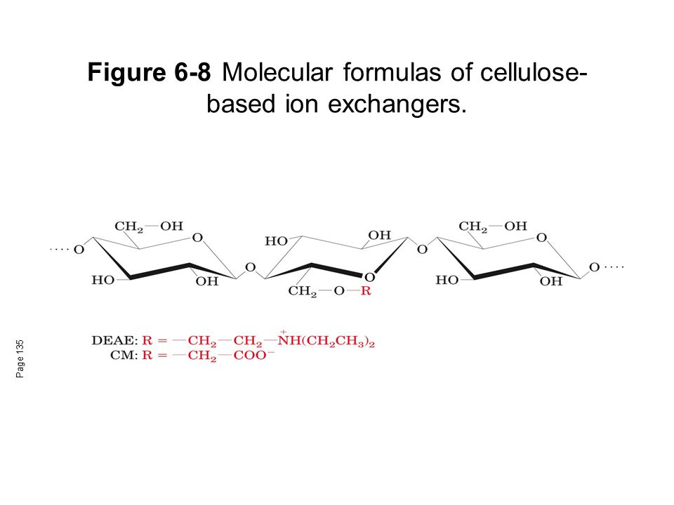 Figure 6-8Molecular formulas of cellulose- based ion exchangers. Page 135