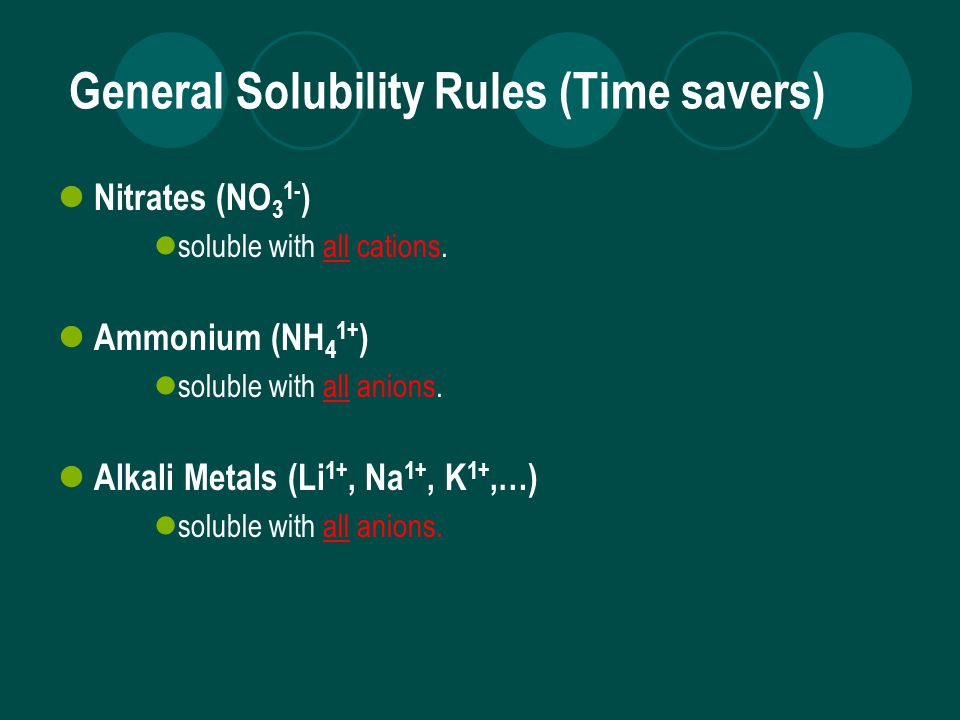 General Solubility Rules (Time savers) Nitrates (NO 3 1- ) soluble with all cations.