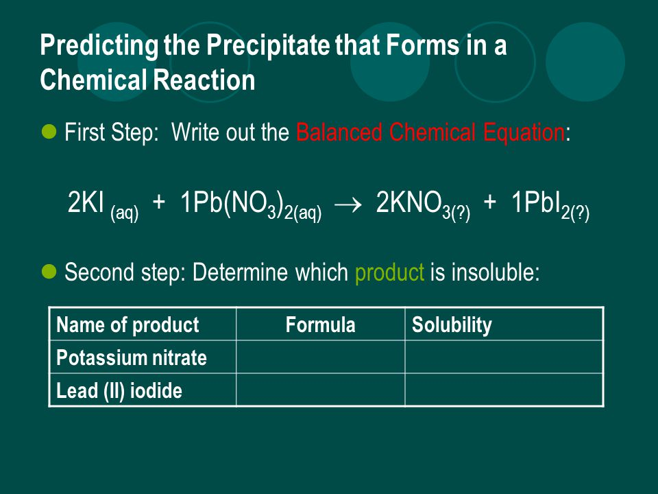 Predicting the Precipitate that Forms in a Chemical Reaction First Step: Write out the Balanced Chemical Equation: 2KI (aq) + 1Pb(NO 3 ) 2(aq)  2KNO 3(?) + 1PbI 2(?) Second step: Determine which product is insoluble: Name of productFormulaSolubility Potassium nitrate Lead (II) iodide