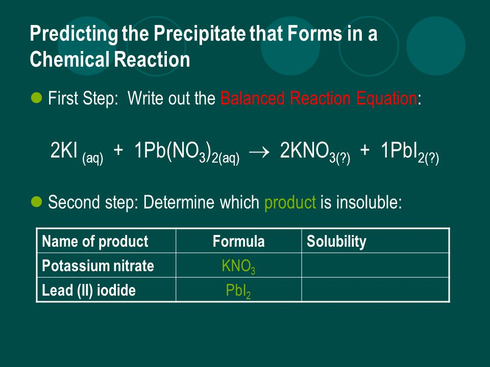 Predicting the Precipitate that Forms in a Chemical Reaction First Step: Write out the Balanced Reaction Equation: 2KI (aq) + 1Pb(NO 3 ) 2(aq)  2KNO 3(?) + 1PbI 2(?) Second step: Determine which product is insoluble: Name of productFormulaSolubility Potassium nitrate KNO 3 Lead (II) iodide PbI 2