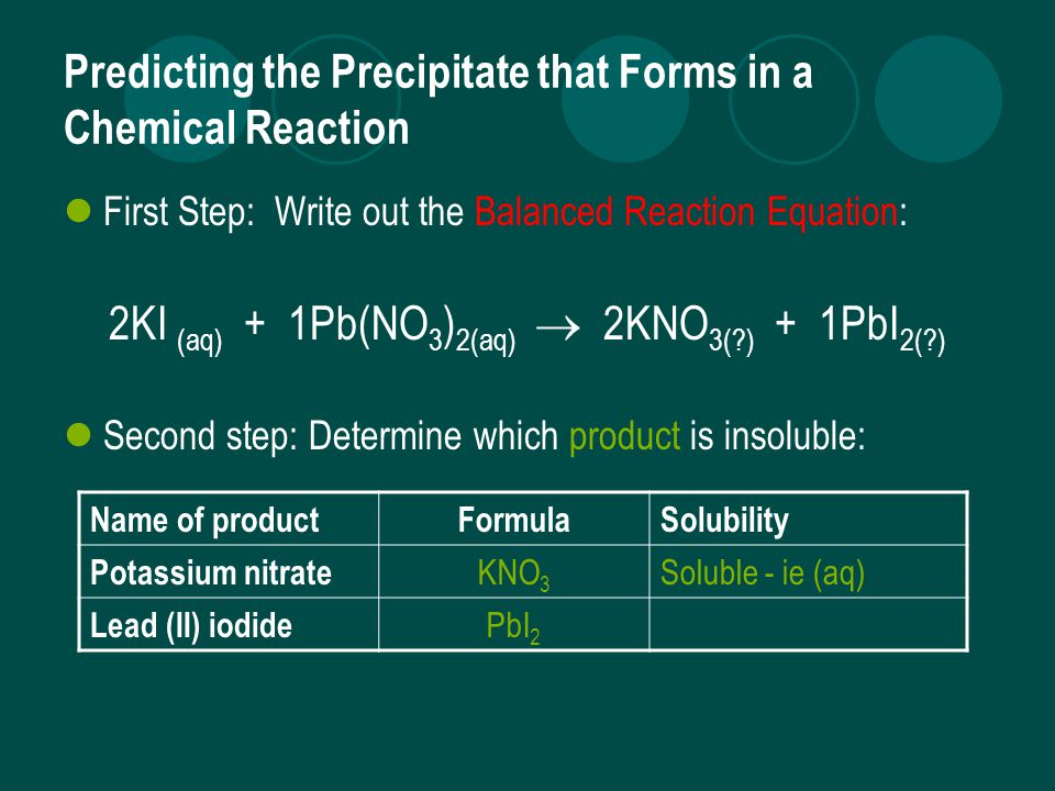 Predicting the Precipitate that Forms in a Chemical Reaction First Step: Write out the Balanced Reaction Equation: 2KI (aq) + 1Pb(NO 3 ) 2(aq)  2KNO 3(?) + 1PbI 2(?) Second step: Determine which product is insoluble: Name of productFormulaSolubility Potassium nitrate KNO 3 Soluble - ie (aq) Lead (II) iodide PbI 2