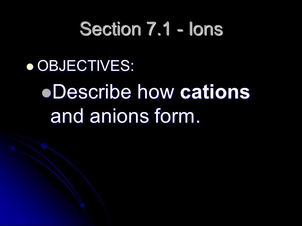 Ionic Bonding Ca 2+ P Ca