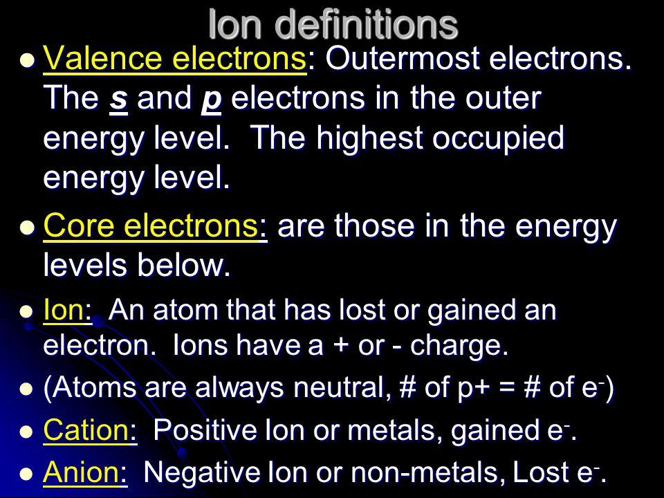 Write the e dot structures O = 1s 2 2s 2 2p 4 Ne = Na =