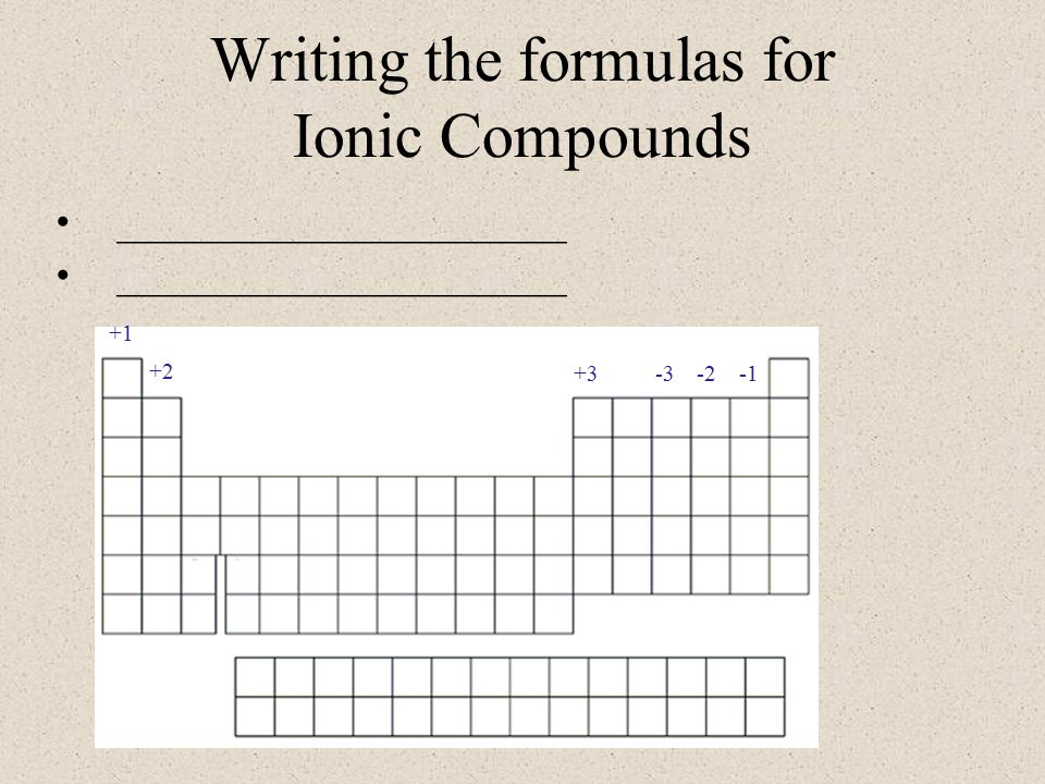 Writing the formulas for Ionic Compounds ______________________ +1 +3-3-2 +2