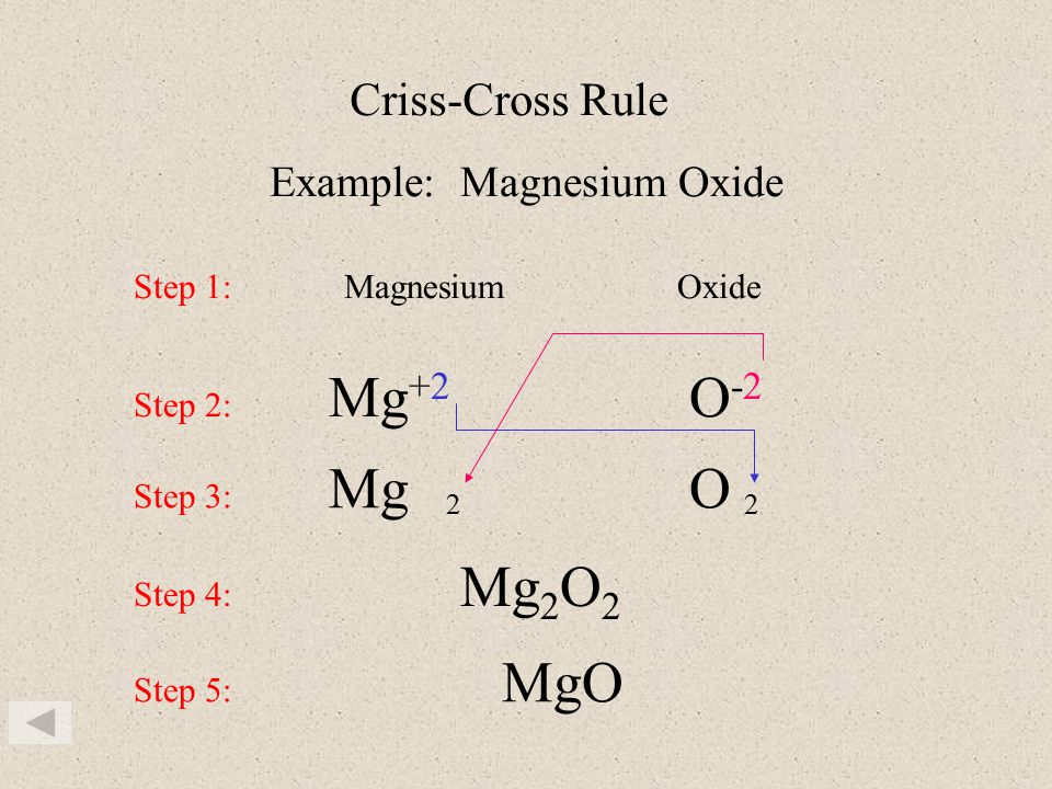 Example: Magnesium Oxide Step 1: Magnesium Oxide Step 2: Mg +2 O -2 Step 3: Mg O 22 Step 4: Mg 2 O 2 Step 5: MgO Criss-Cross Rule