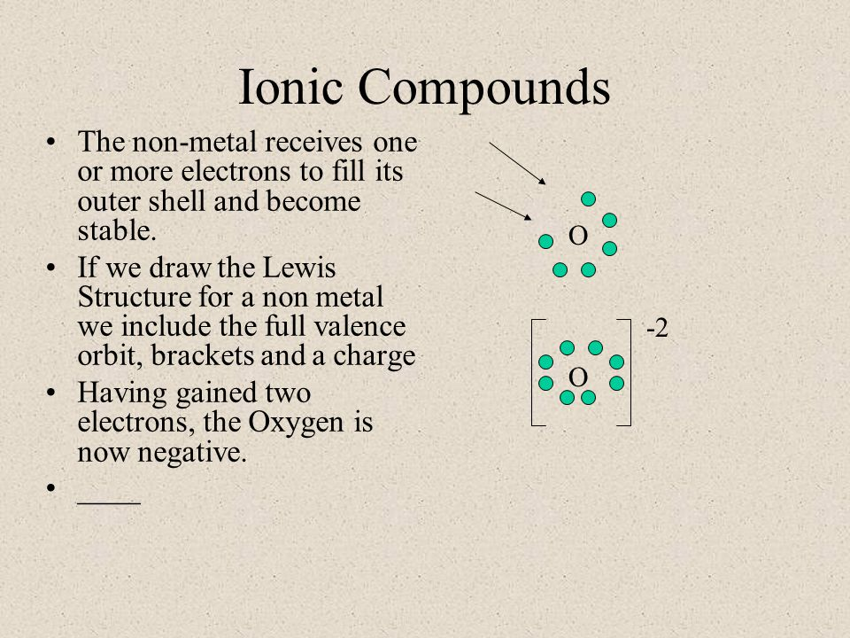 Ionic Compounds The non-metal receives one or more electrons to fill its outer shell and become stable.