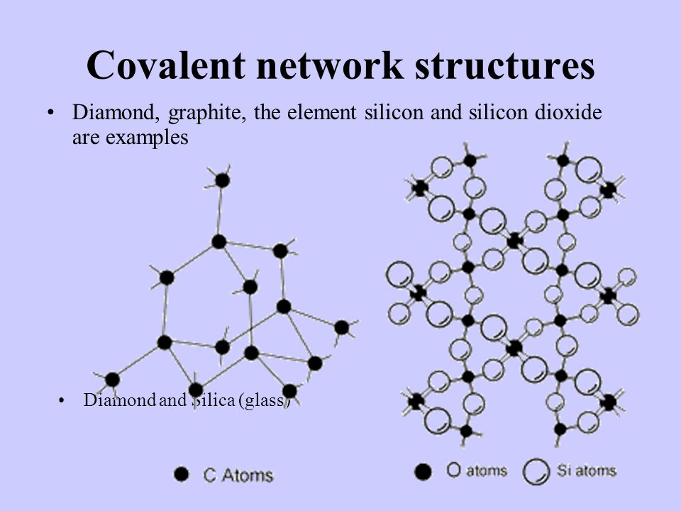 Covalent network structures Diamond, graphite, the element silicon and silicon dioxide are examples Diamond and Silica (glass)
