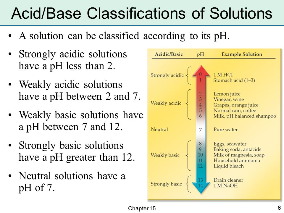 Chapter 15 7 A buffer is a solution that resists changes in pH when an acid or a base is added.