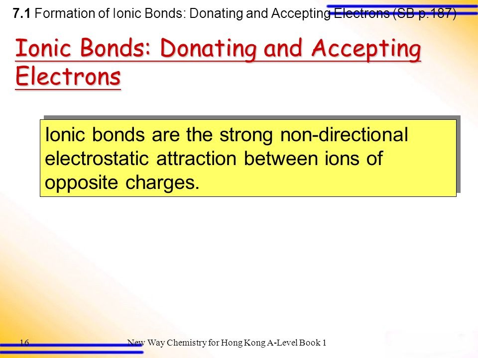 New Way Chemistry for Hong Kong A-Level Book 115 + – Internuclear distance Cationic radius (r + ) + – Anionic radius (r - ) Internuclear distance = r + + r - Ionic Bonds: Donating and Accepting Electrons 7.1 Formation of Ionic Bonds: Donating and Accepting Electrons (SB p.187)