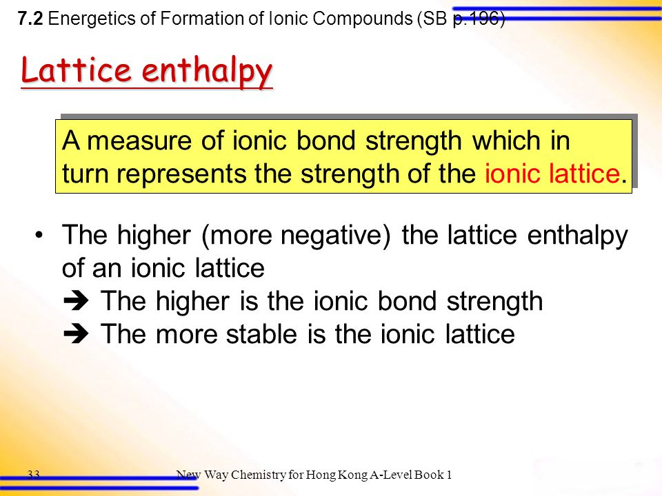 New Way Chemistry for Hong Kong A-Level Book 132 7.2 Energetics of Formation of Ionic Compounds (SB p.194) Or draw enthalpy level diagram to represent the enthalpy changes in the Born-Haber cycle Example 7-2 Example 7-2