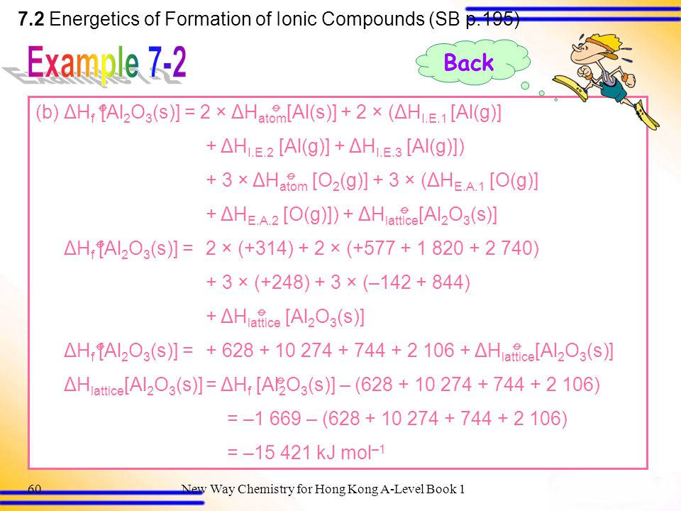 New Way Chemistry for Hong Kong A-Level Book 159 7.2 Energetics of Formation of Ionic Compounds (SB p.195) (a)(i) (ii)The enthalpy cycle in (i) is based on Hess's law which states that the total enthalpy change accompanying a chemical reaction is independent of the route by means of which the chemical reaction is brought about.