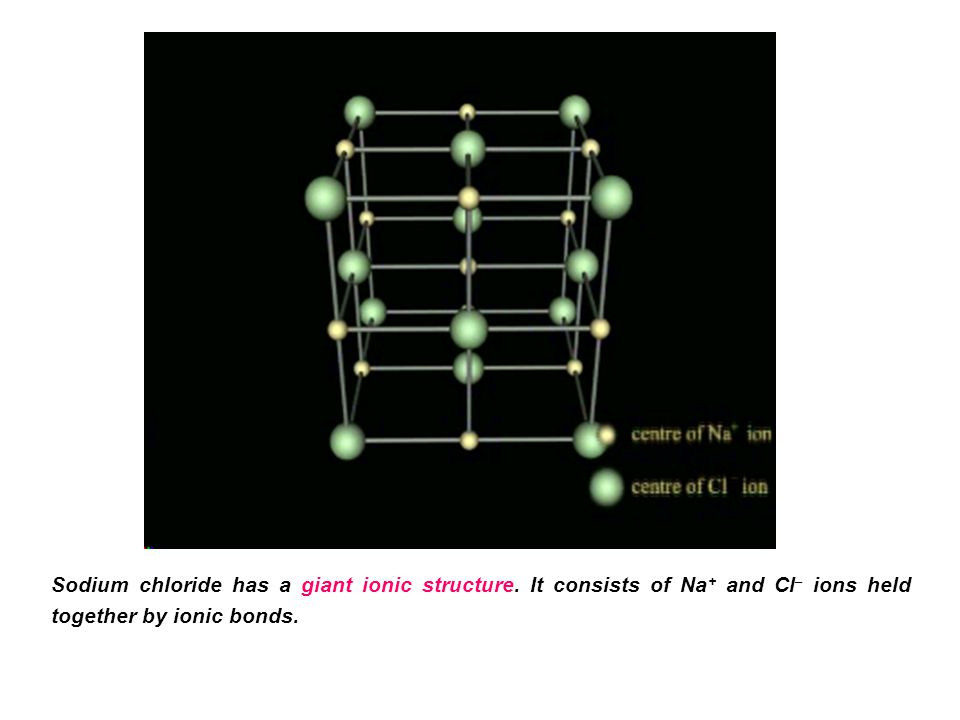 Sodium chloride has a giant ionic structure. It consists of Na + and Cl – ions held together by ionic bonds.